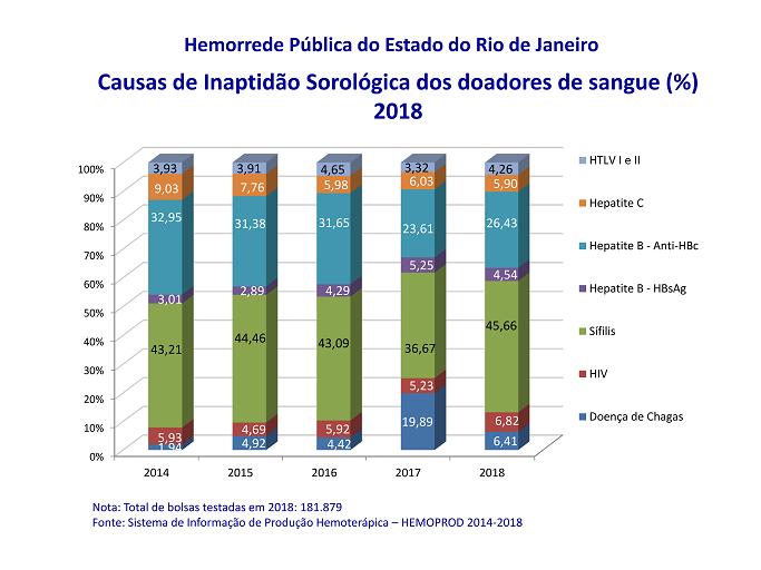 Doza de has e homosexual statistics